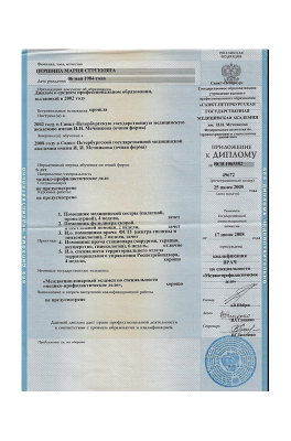 Першина Мария Сергеевна
